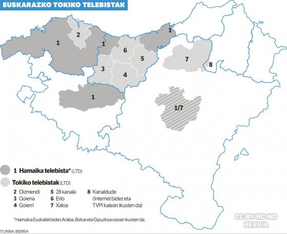 Hamaika hasi da Iruñerrian LTD bidez emititzen, 38. kanalean